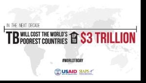 cost3trillion-stat