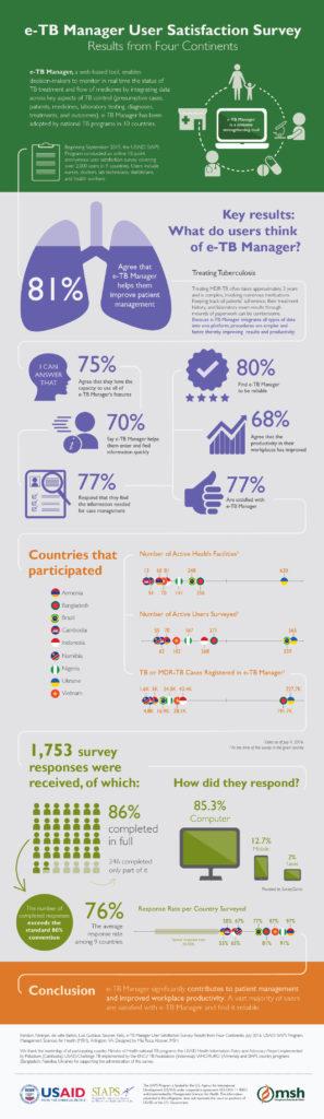 E-TB Mngr Infographic_V8