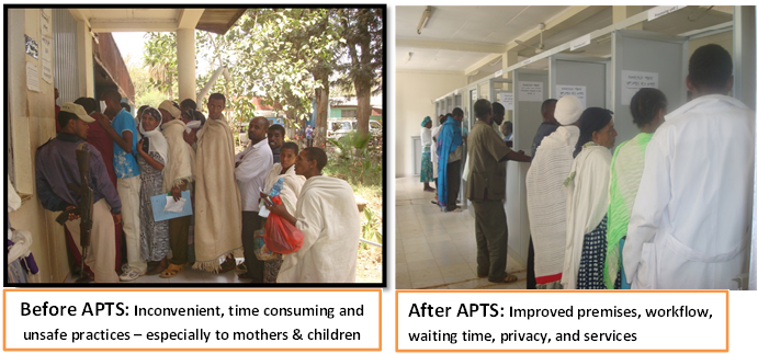 Ethiopia   SIAPS Program