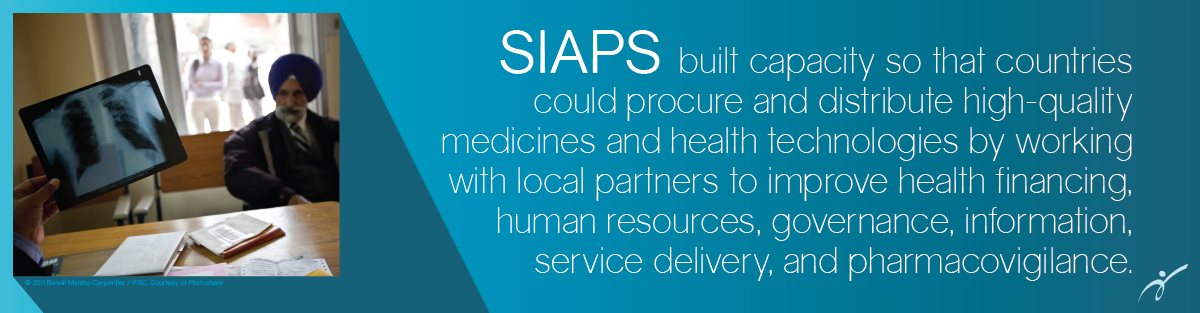 SIAPS Program